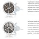 Reaktory wymienne - Reaktor to eksploatacyjna część jonizatora CHIHIROS Doctor, która odpowiedzialna jest za wytwarzanie mgiełki bąbelków w akwarium. W procesie użytkowania reaktory urządzeń jonizująco-sterylizujących ulegają naturalnemu zużyciu. Dla ekonomii użytkowania i ochrony środowisk...