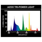 20W świetlówka T8 ZOO TRI-POWER LIGHT [59cm]