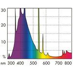 24W świetlówka T5 JBL Solar Marin Blue (55cm)