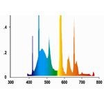 24W świetlówka T5 Juwel High-Lite Day 9000K [438mm]