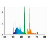 35W świetlówka T5 Juwel High-Lite Colour 6800K [742mm]