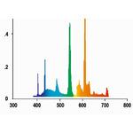 54W świetlówka T5 Juwel High-Lite Nature 4100K [1047mm]
