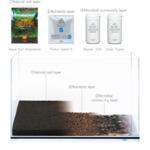 ADA Power Sand Advance M [6l] - podłoże pod granulat
