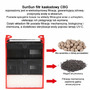 Filtr kaskadowy SunSun Grech CBG-500 (38-115l)  - z lampą UV