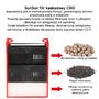 Filtr kaskadowy SunSun/Grech CBG-800S ze skimmerem