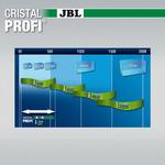 Filtr wewnętrzny JBL CristalProfi i60 greenline