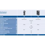 Filtr wewnętrzny OASE BioCompact 25