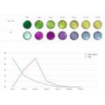 Neo Media Pure [1l] - wkład ceramiczny neutralne pH