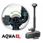 Pompa fontannowa Aquael PFN-6000 ECO